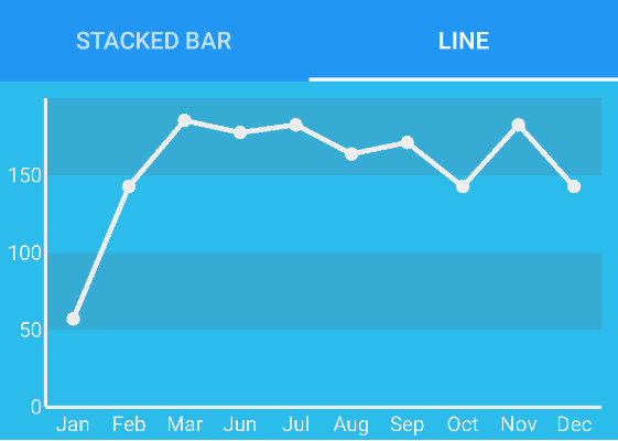 Build your own Line chart for Xamarin Forms (Part 2)