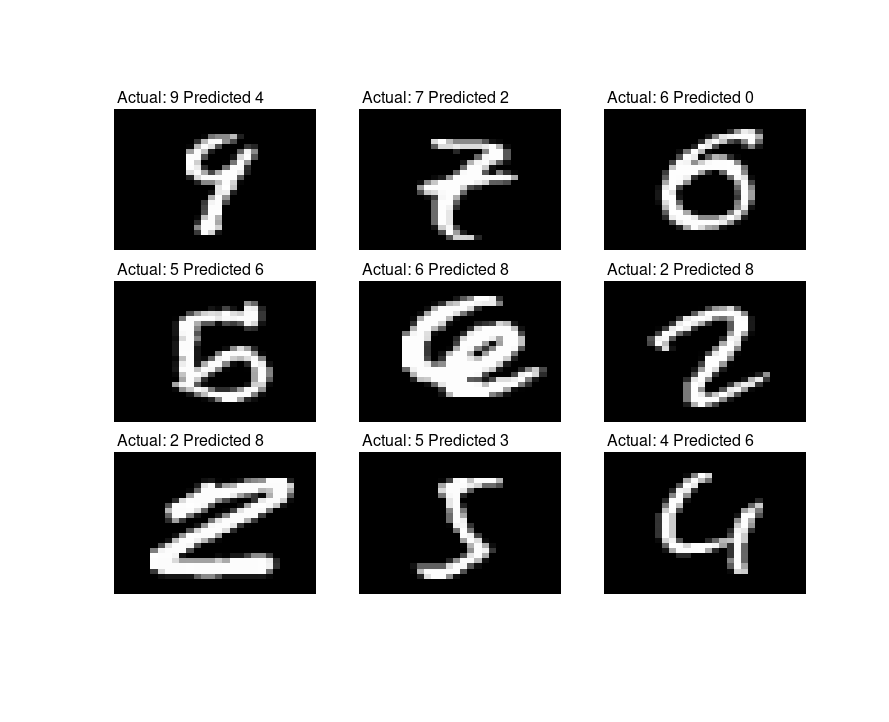 MNIST_5layer_tsterrors.png
