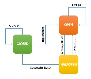 Circuit Breaker Diagram