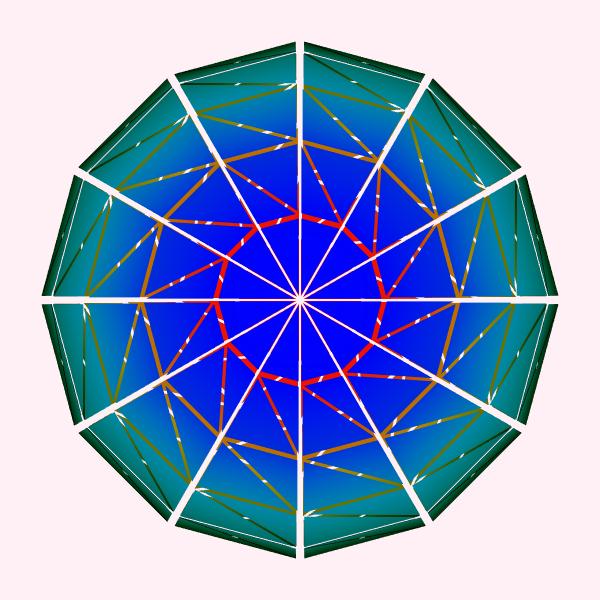Figure 4-22