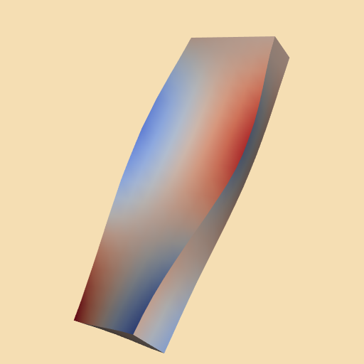 Figure 6-15b