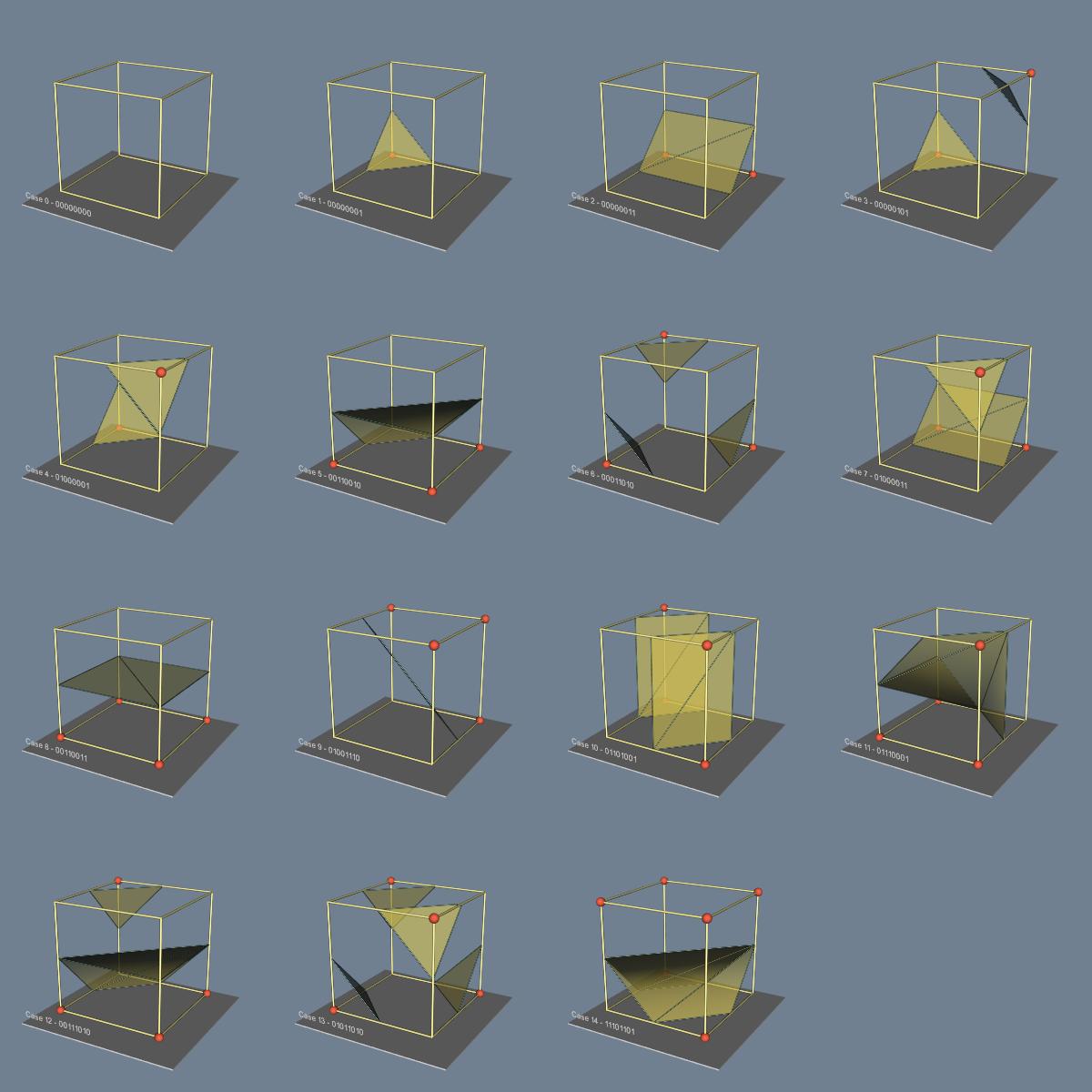Figure 6-6