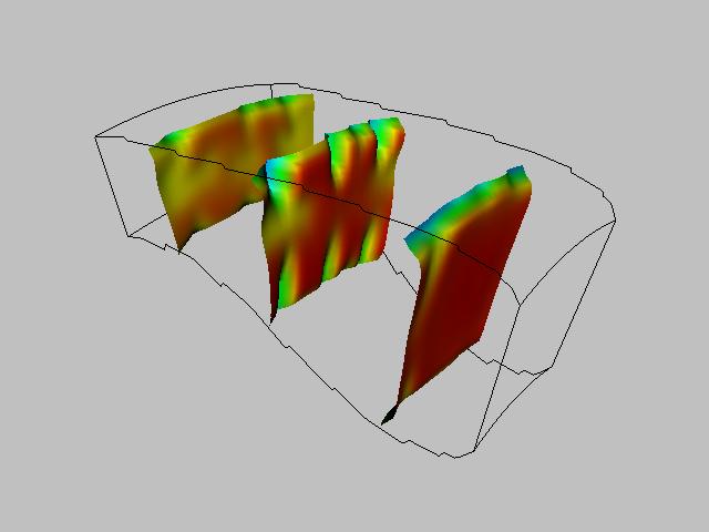 Figure 9-4b