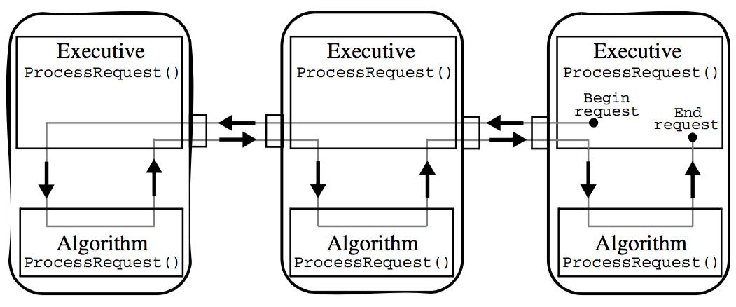 Figure4-18