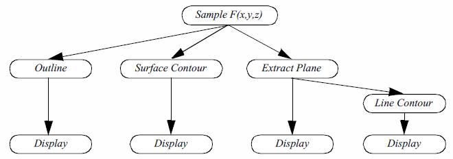 Figure4-1c