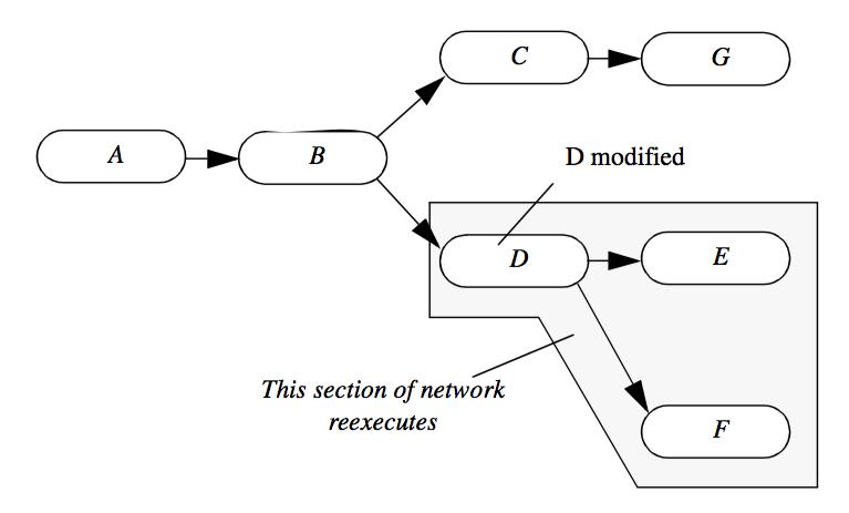 Figure4-6