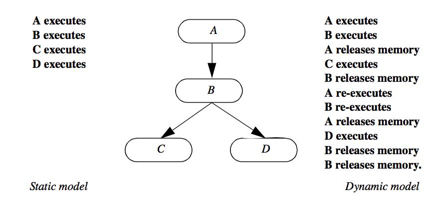 Figure4-9