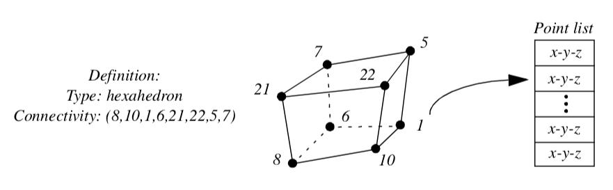 Figure5-3