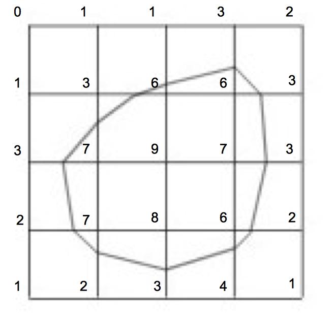Figure6-4