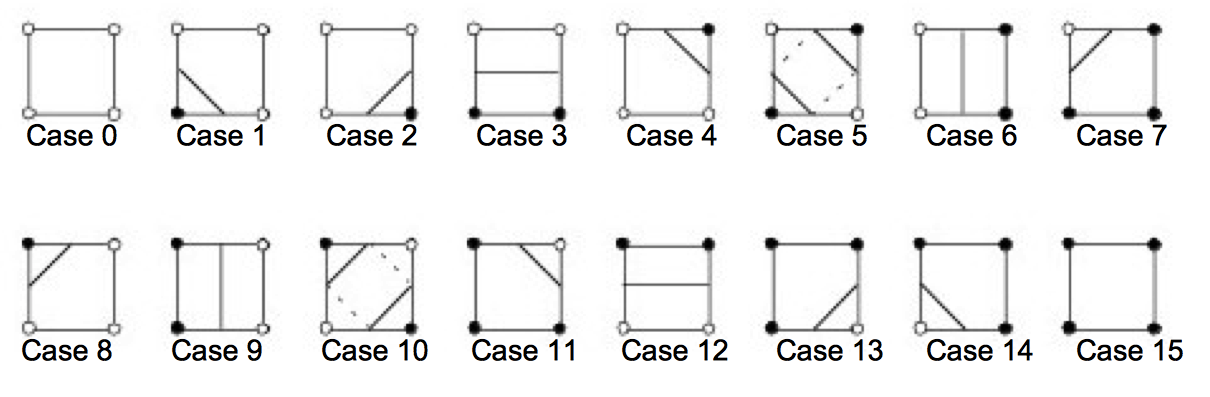 Figure6-5