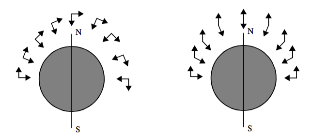 Figure7-31