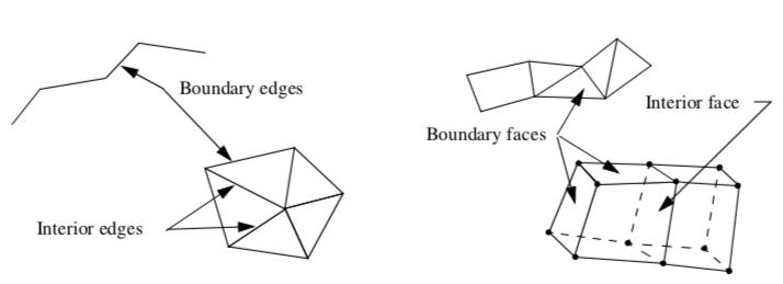 Figure9-16