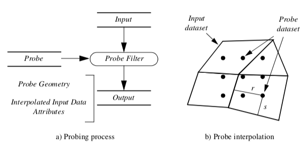 Figure9-18