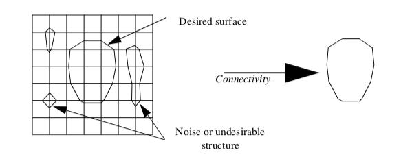 Figure9-23