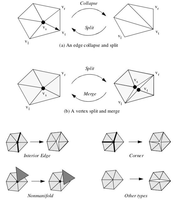 Figure9-28
