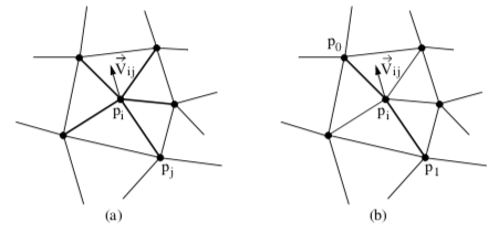 Figure9-31