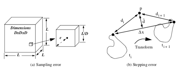 Figure9-34