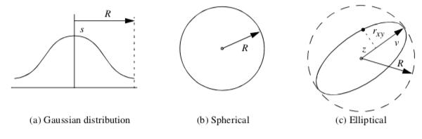 Figure9-37