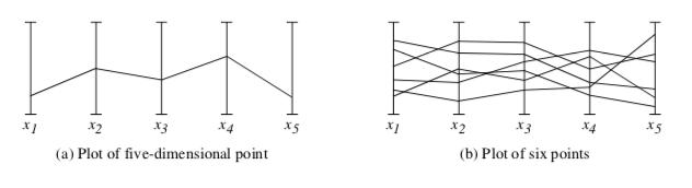 Figure9-41