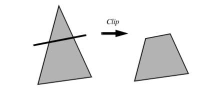 Figure9-5
