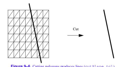 Figure9-6