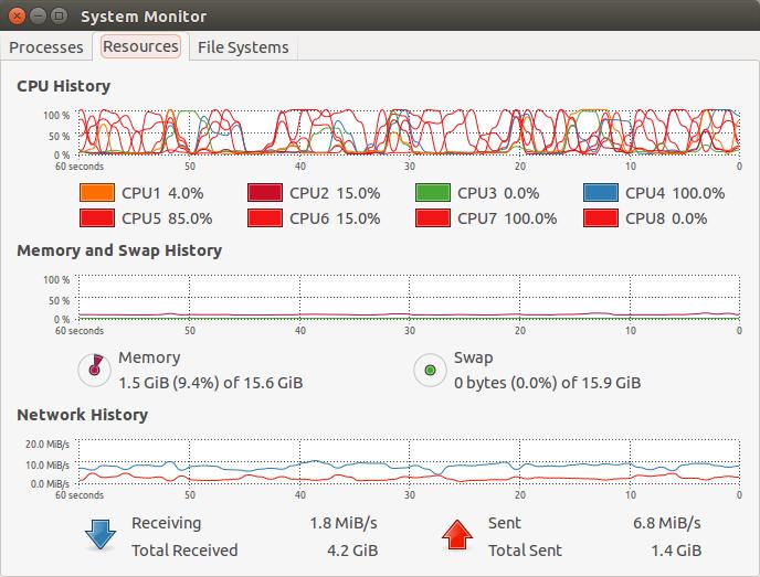 Ubuntu Monitor