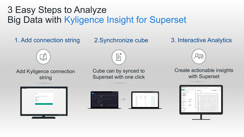 Kyligence Insight for Big Data Analytics on Superset