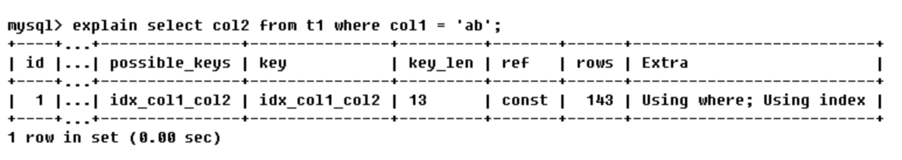 index-optimization-10
