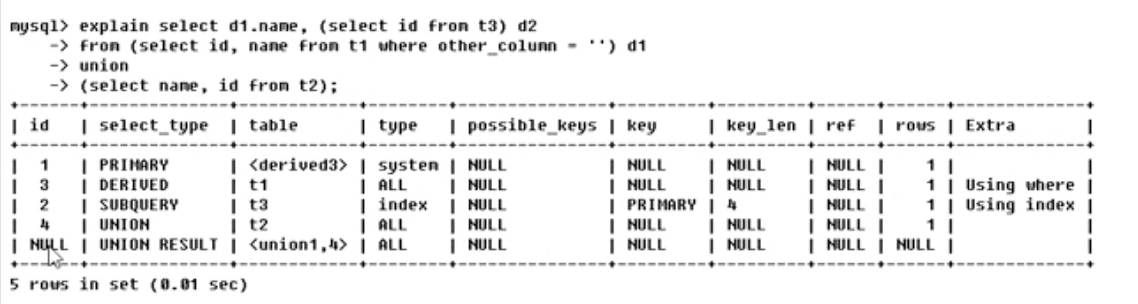 index-optimization-12