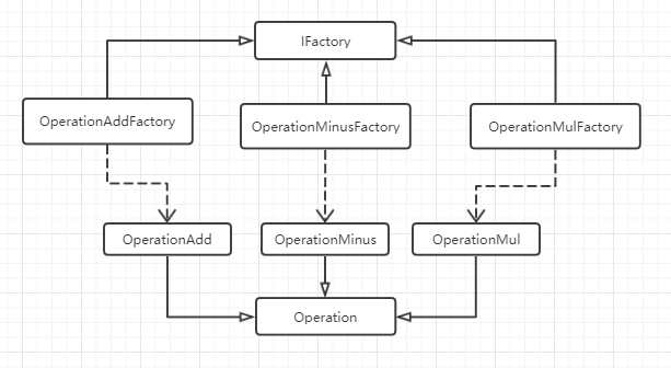 abstract_factory_uml