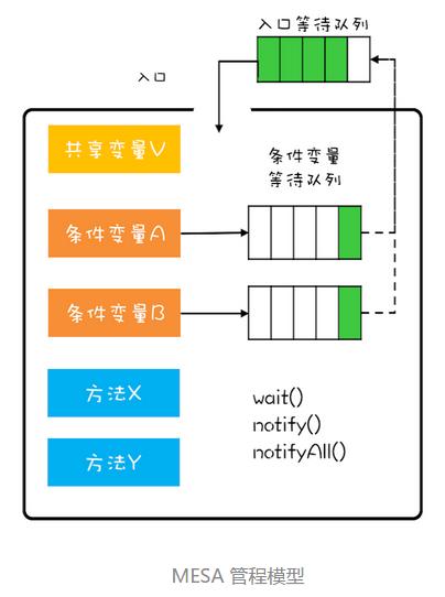 monitor_model