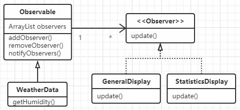observer_pattern_uml