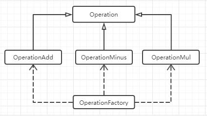 simple_factory_uml