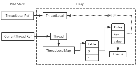 threadlocal_memory_model