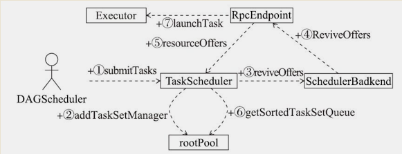 TaskScheduler.png