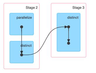 distinct-1.png