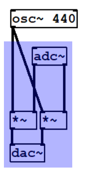 Pure Data adc~ object output