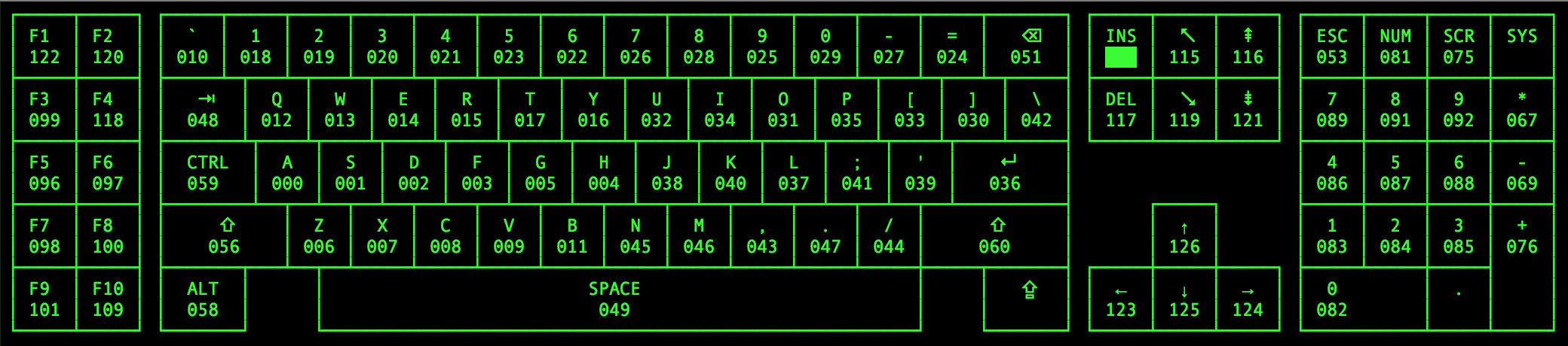 Keyboard-Mapping-Tool