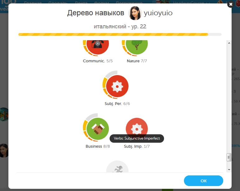 userinfo-skilltree