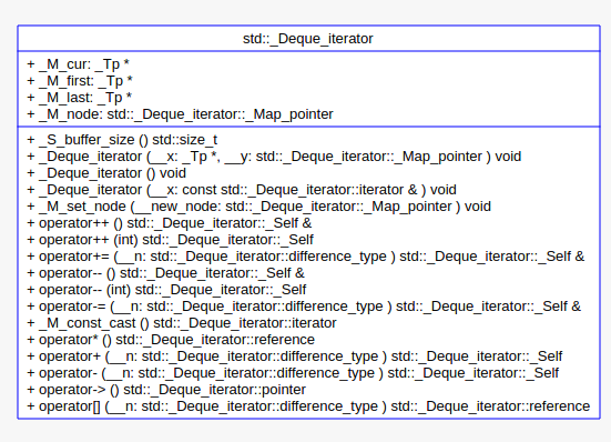 deque_iterator.png