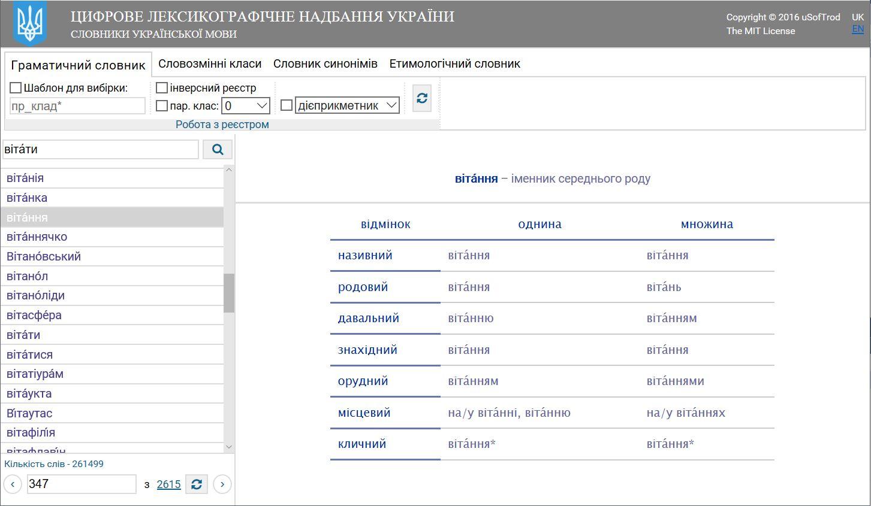Інтерфейс словника