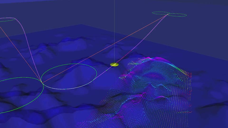 uuv mapping