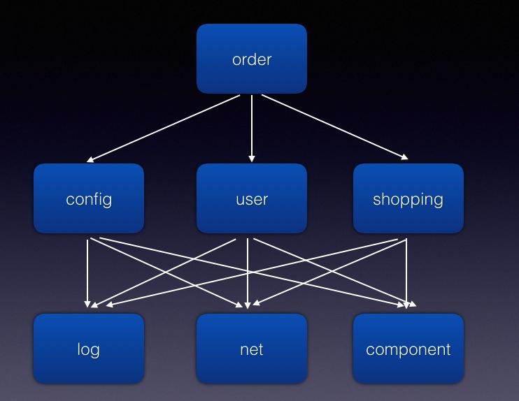 App架构