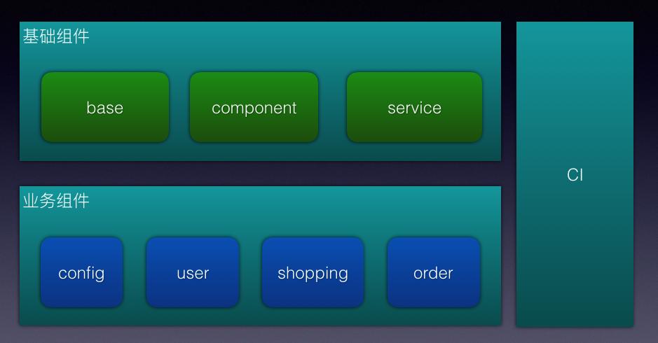 组件化架构