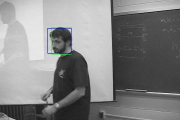 Face Tracking Based on Tensorflow