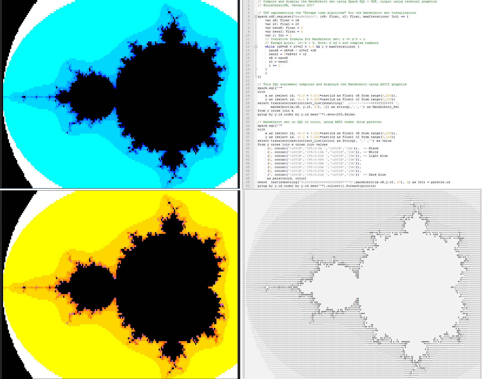 Mandelbrot SQL in color