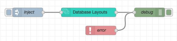 Database Layouts Node