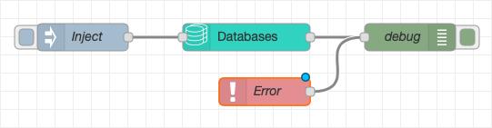 Databases Node