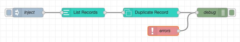 Duplicate Node