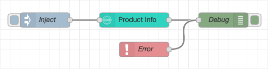 Product Info Node